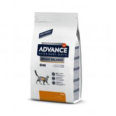 Advance Cat Weight Balance 1.5kg
